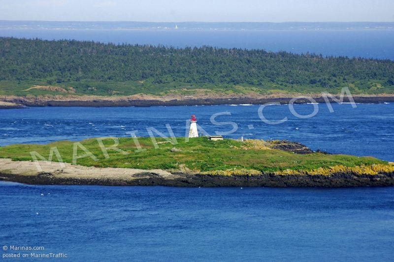 Peter Island